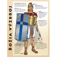 Plagát Božia výzbroj (04) s pracovnými listami